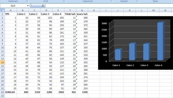 perhitungan suara pilkada manual dengan excel
