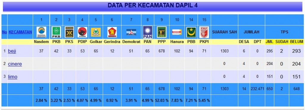 quick-realcount-pemilu2014