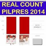 Software Real Count Pilpres 2014