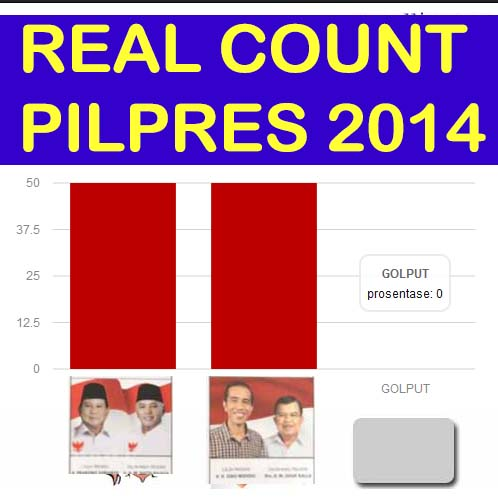 real count pilpres 2014