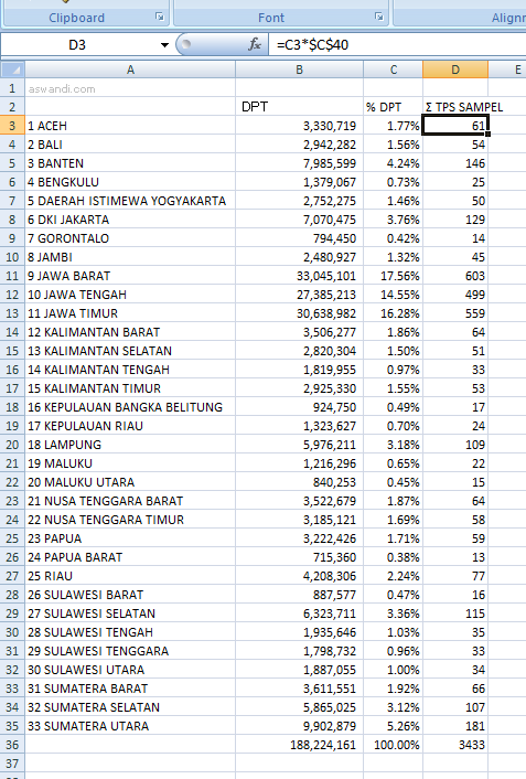 real-count-pilpres