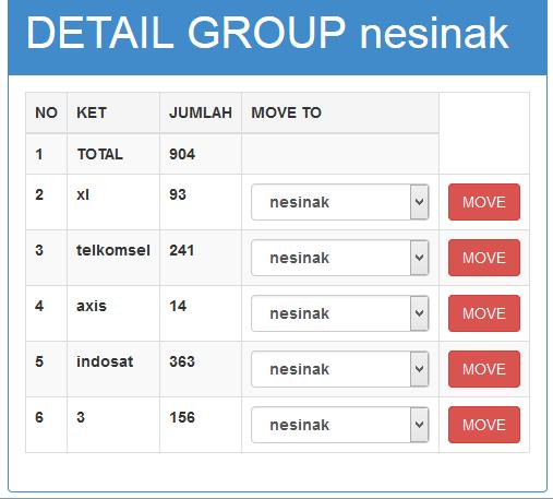 manajemen-group-phonebook-nixsms