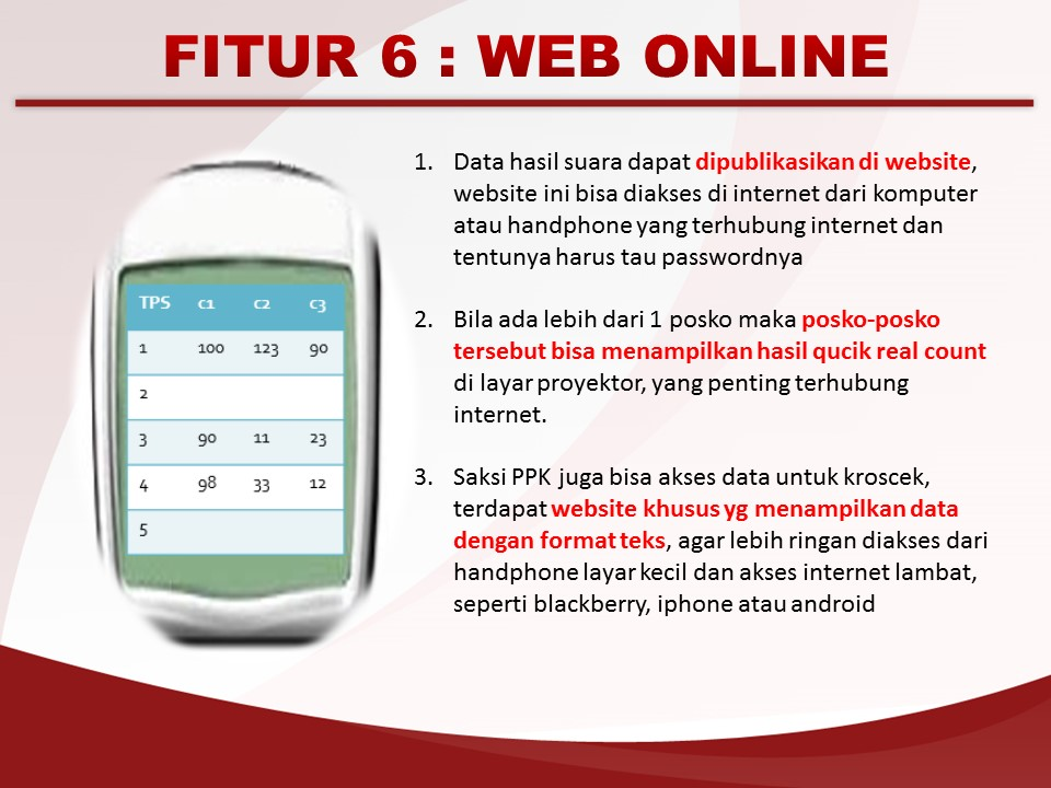 proposal-quick-realcount-pilkada2015-Slide11