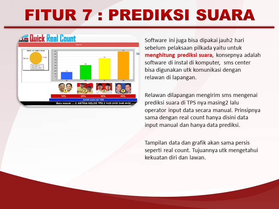 proposal-quick-realcount-pilkada2015-Slide12