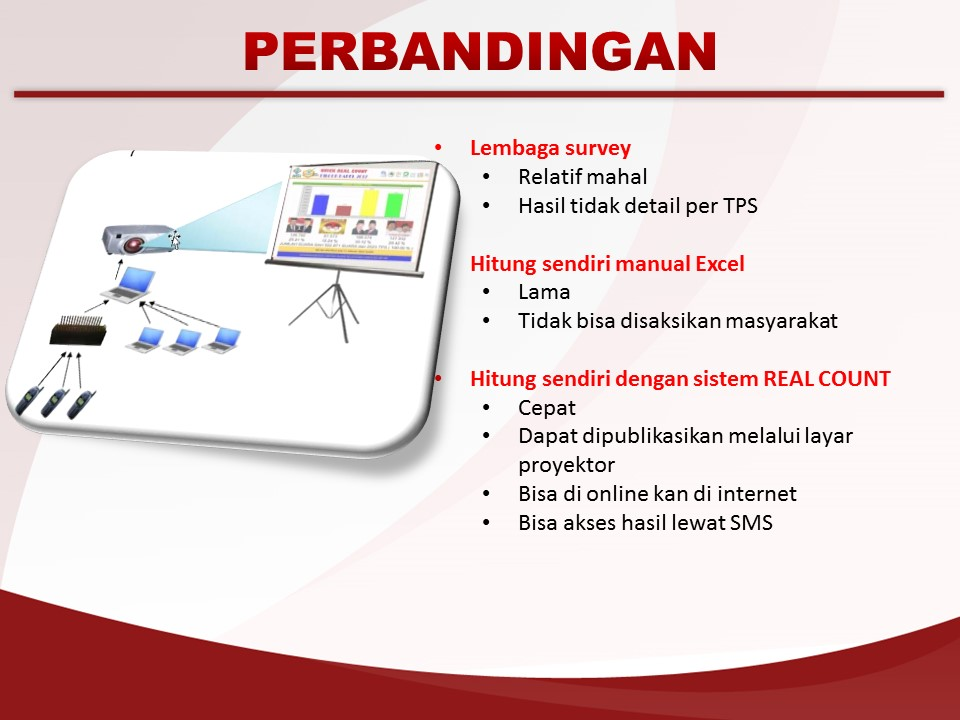 proposal-quick-realcount-pilkada2015-Slide4