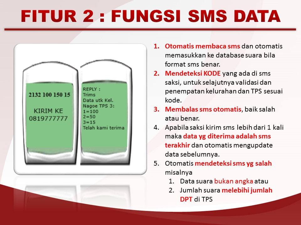 proposal-quick-realcount-pilkada2015-Slide7