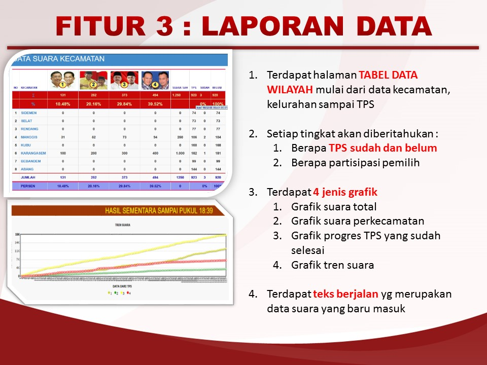 proposal-quick-realcount-pilkada2015-Slide8