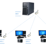 Monitoring Absensi SKPD dari BKD