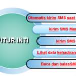 BimbelMantic Aplikasi Gratis Absensi Siswa otomatis SMS