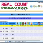 Real Count Pemilu se Indonesia atau Tabulasi Data Nasional